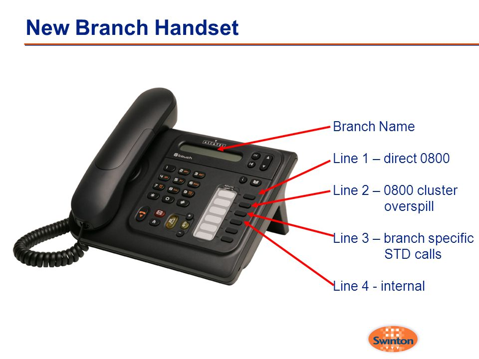 New Branch Handset Branch Name Line 1 – direct 0800