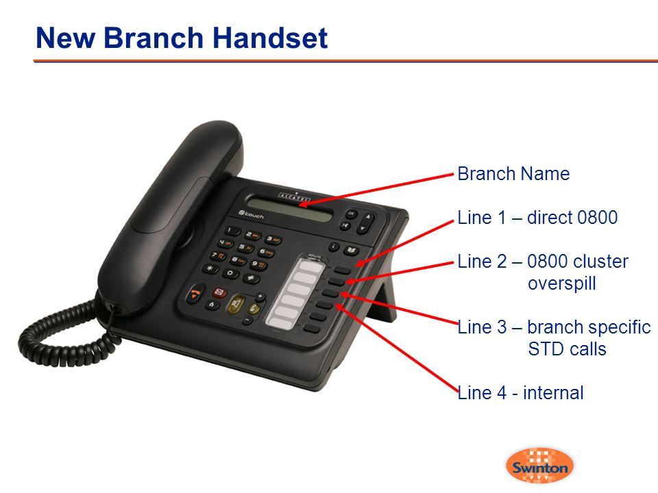 New Branch Handset Branch Name Line 1 – direct 0800