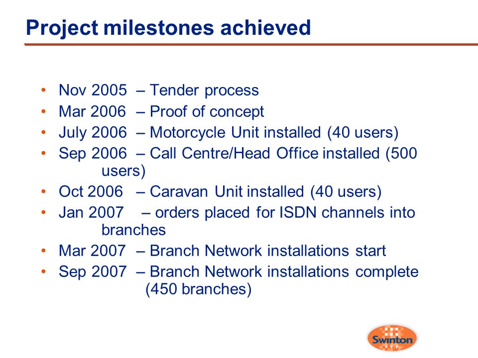 Project milestones achieved