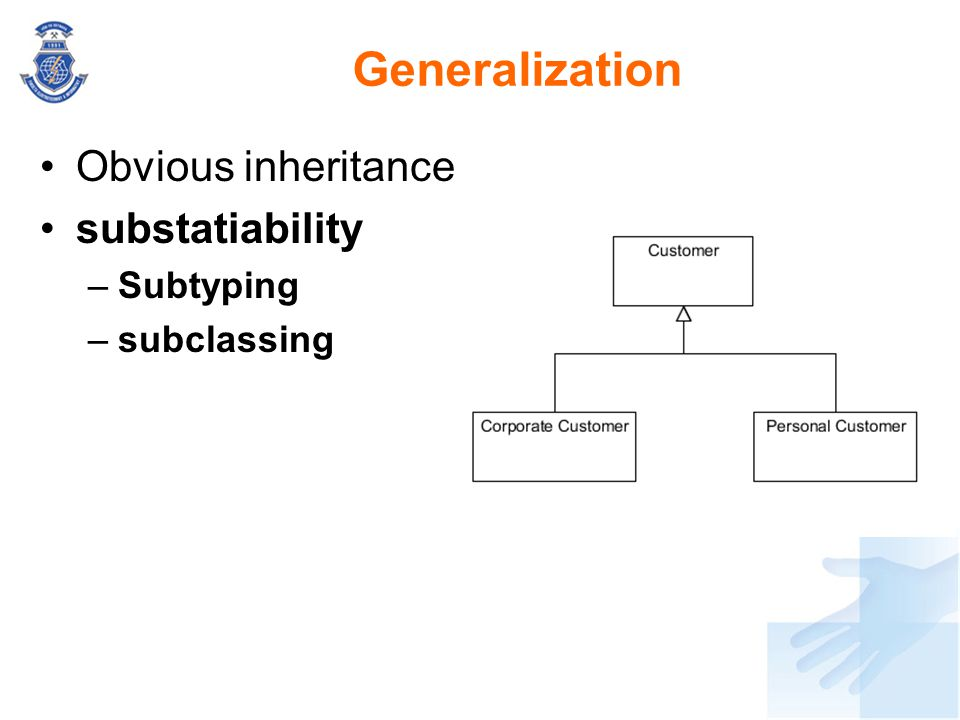 Generalization Obvious inheritance substatiability Subtyping