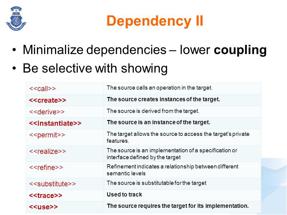 Dependency II Minimalize dependencies – lower coupling