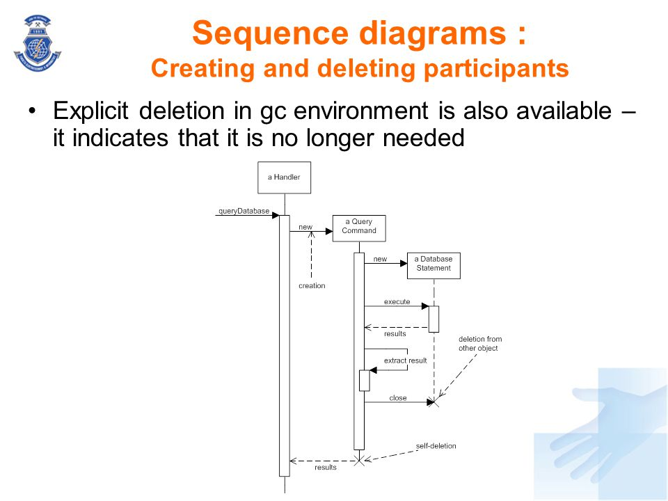 Sequence diagrams : Creating and deleting participants