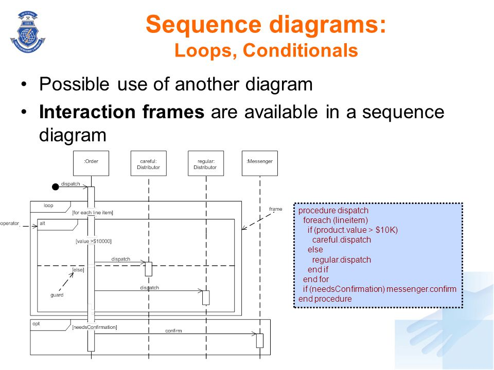 Sequence diagrams: Loops, Conditionals