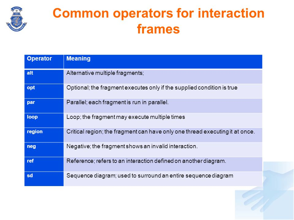 Common operators for interaction frames