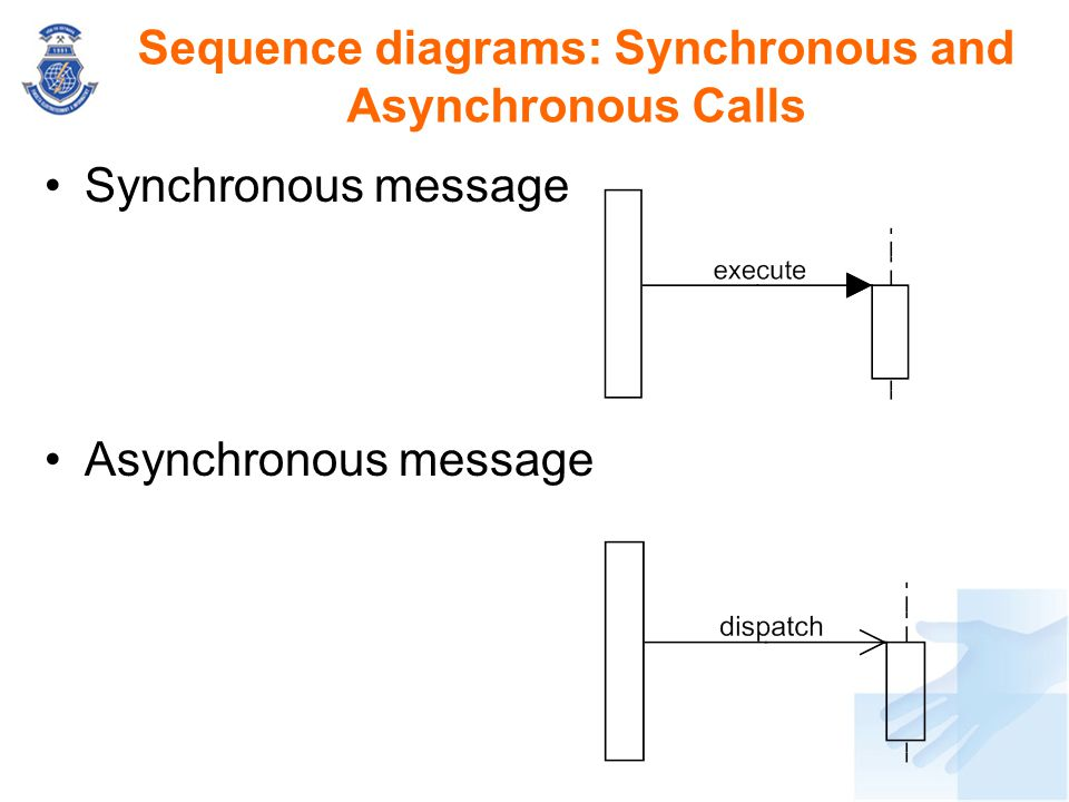 Sequence diagrams: Synchronous and Asynchronous Calls