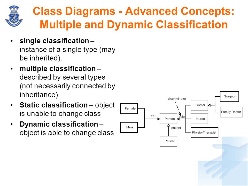 Class Diagrams - Advanced Concepts: Multiple and Dynamic Classification