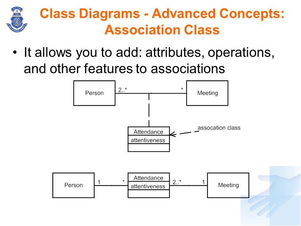 Class Diagrams - Advanced Concepts: Association Class