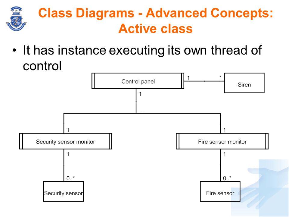 Class Diagrams - Advanced Concepts: Active class