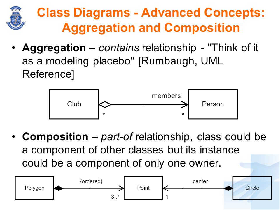 Class Diagrams - Advanced Concepts: Aggregation and Composition