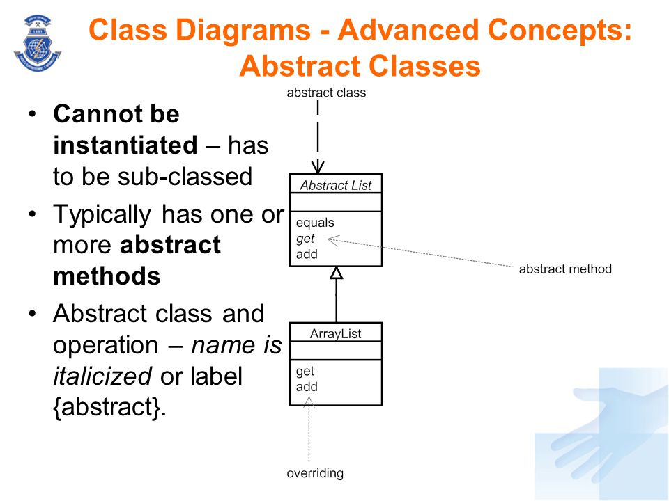 Class Diagrams - Advanced Concepts: Abstract Classes