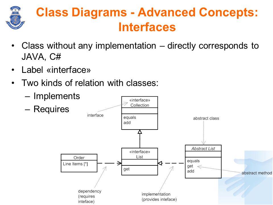 Class Diagrams - Advanced Concepts: Interfaces
