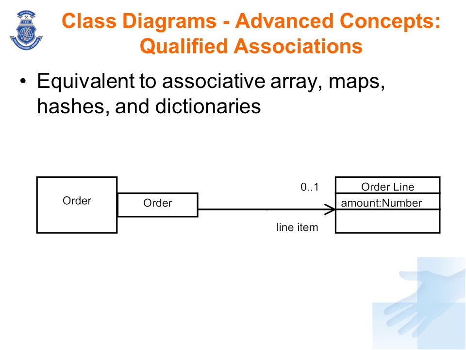 Class Diagrams - Advanced Concepts: Qualified Associations