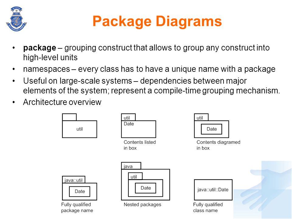 Package Diagrams package – grouping construct that allows to group any construct into high-level units.