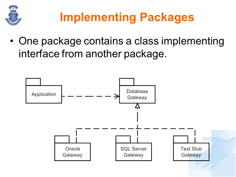 Implementing Packages