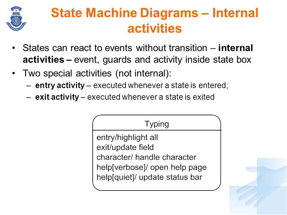 State Machine Diagrams – Internal activities