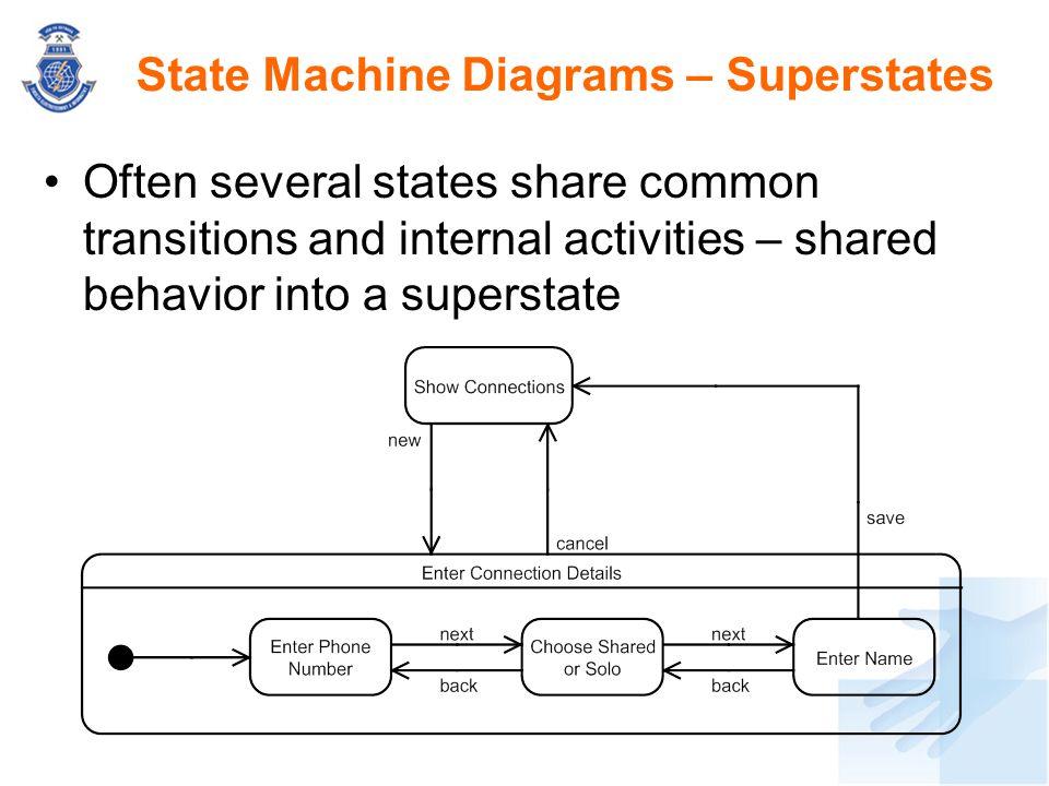 State Machine Diagrams – Superstates