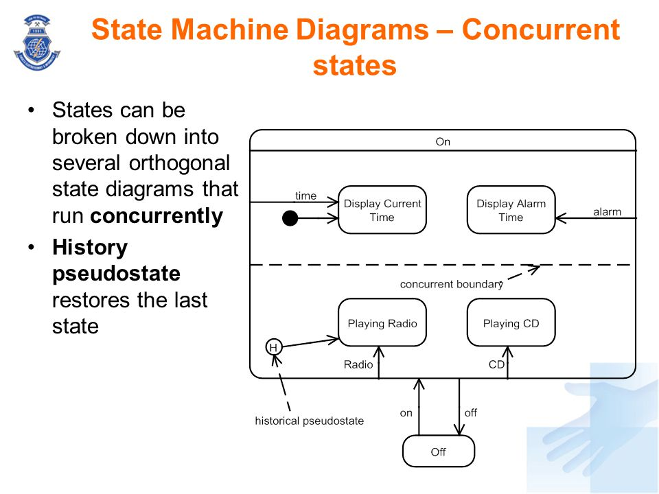 State Machine Diagrams – Concurrent states