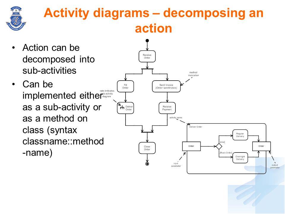 Activity diagrams – decomposing an action