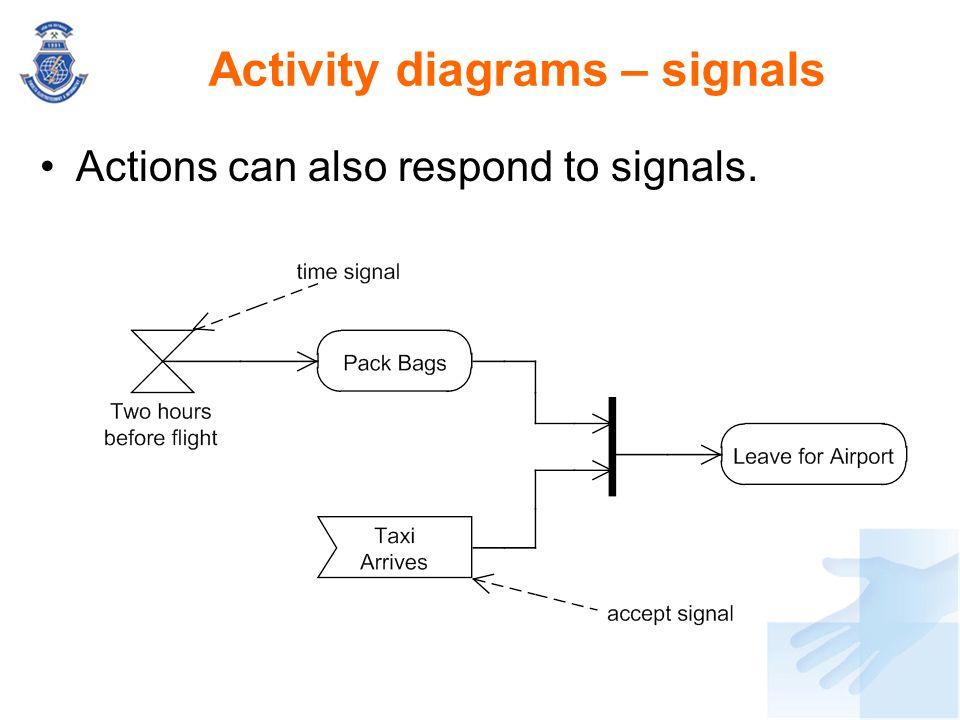 Activity diagrams – signals