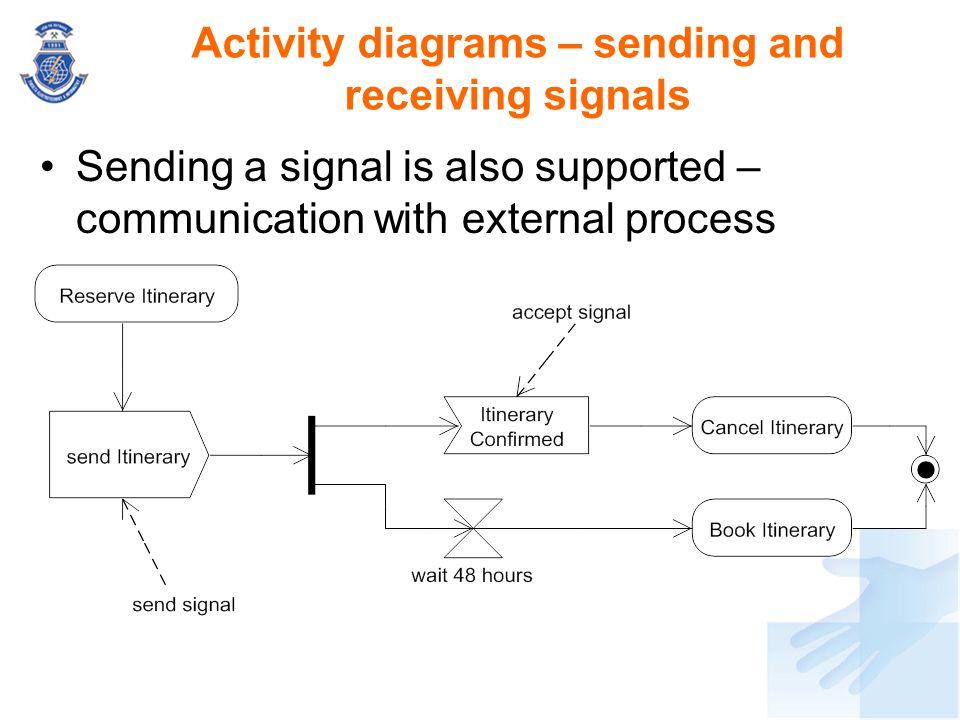 Activity diagrams – sending and receiving signals