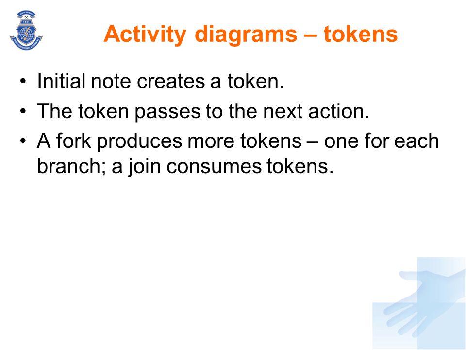 Activity diagrams – tokens