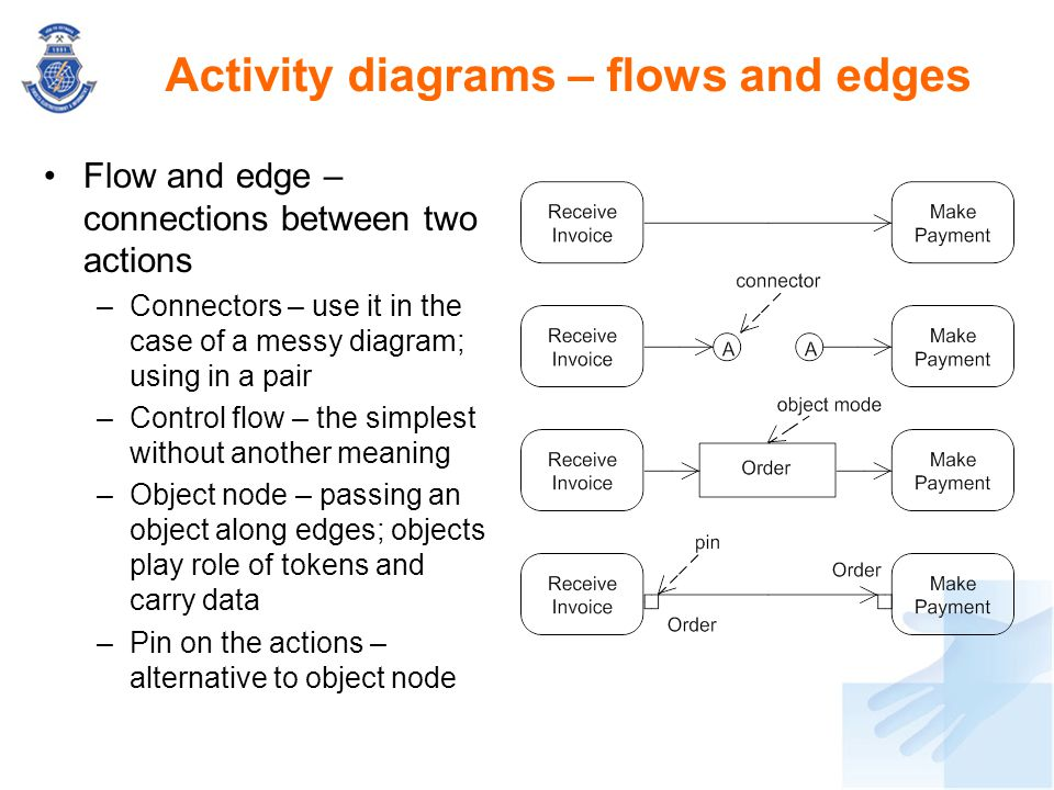 Activity diagrams – flows and edges