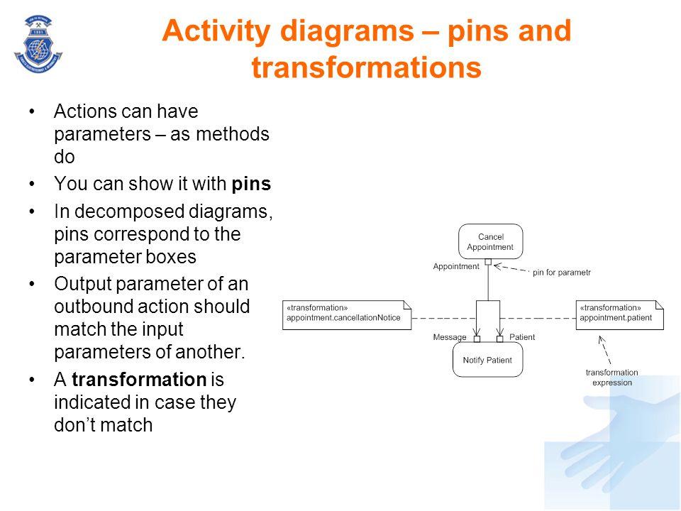 Activity diagrams – pins and transformations