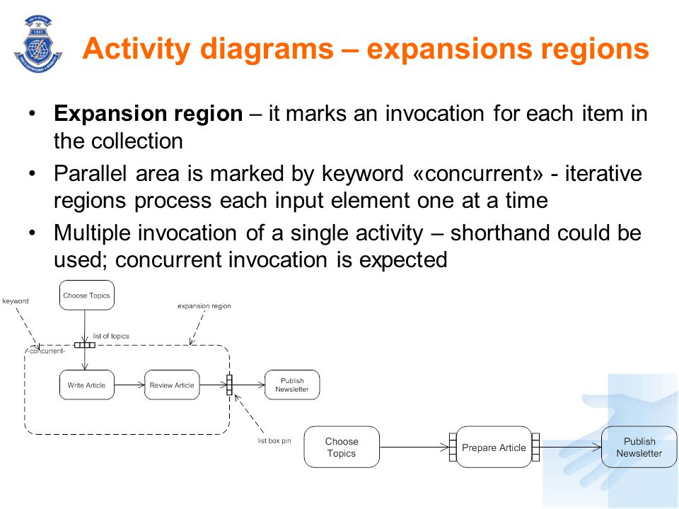 Activity diagrams – expansions regions