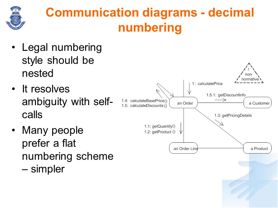 Communication diagrams - decimal numbering