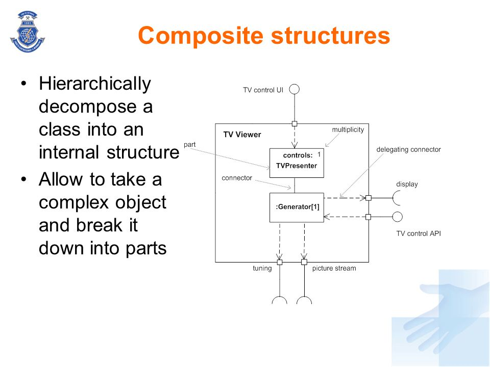 Composite structures Hierarchically decompose a class into an internal structure. Allow to take a complex object and break it down into parts.
