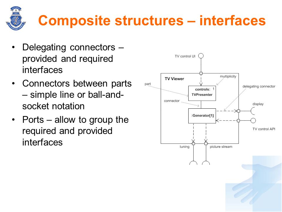 Composite structures – interfaces