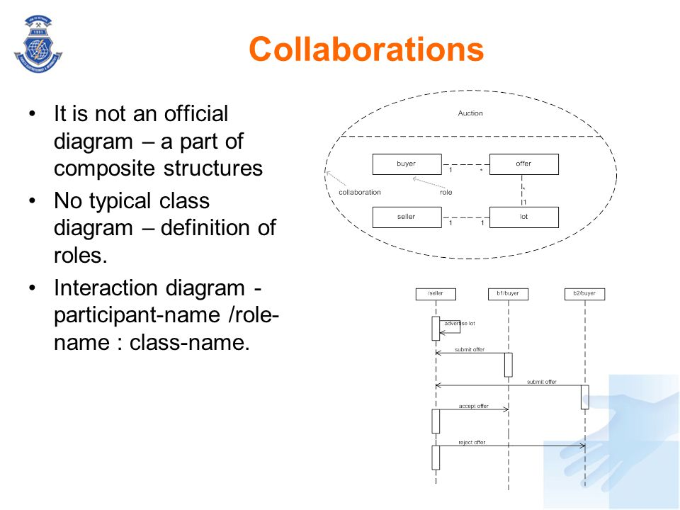 Collaborations It is not an official diagram – a part of composite structures. No typical class diagram – definition of roles.