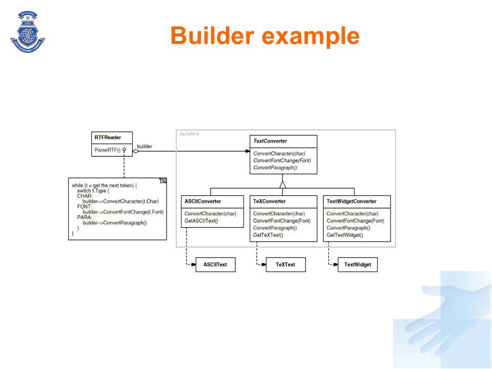Builder example Záměr: