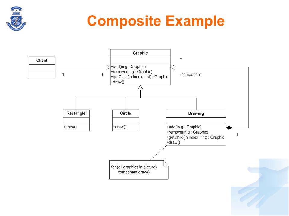 Composite Example
