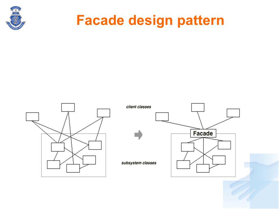 Facade design pattern Záměr: