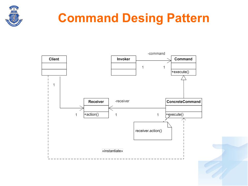 Command Desing Pattern
