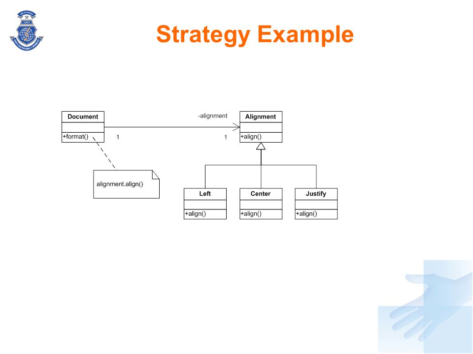 Strategy Example