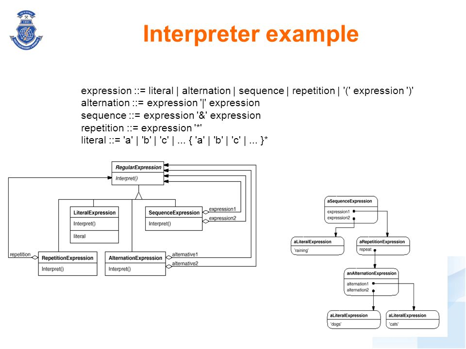 Interpreter example expression ::= literal | alternation | sequence | repetition | ( expression )
