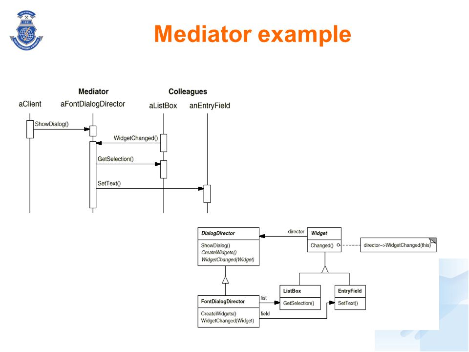 Mediator example Intent
