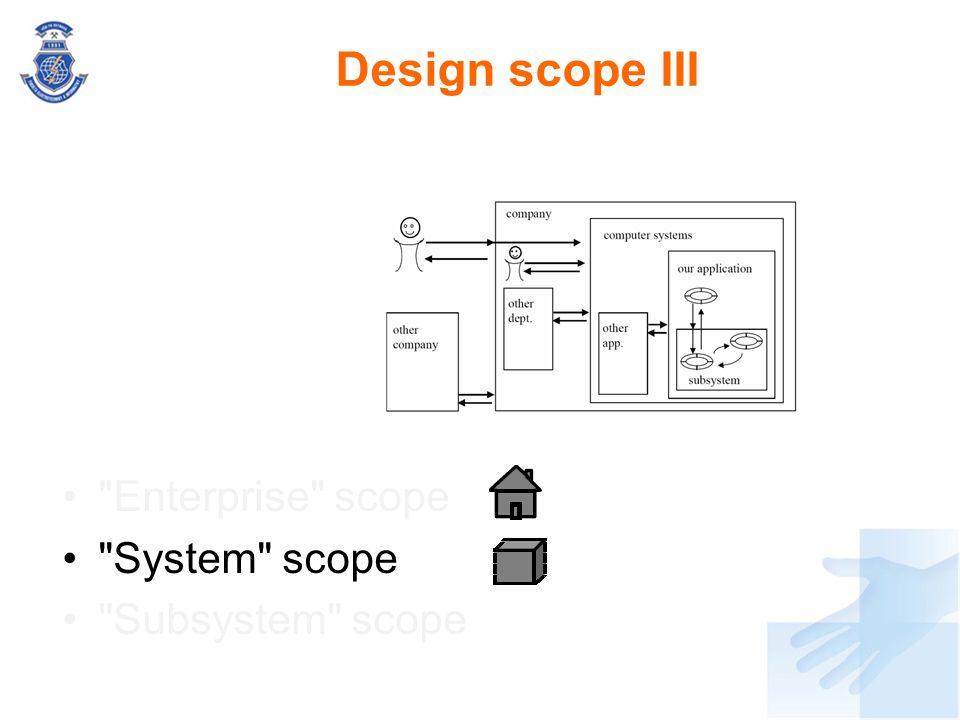Design scope III Enterprise scope System scope Subsystem scope