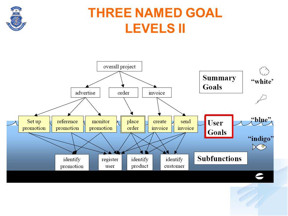 THREE NAMED GOAL LEVELS II