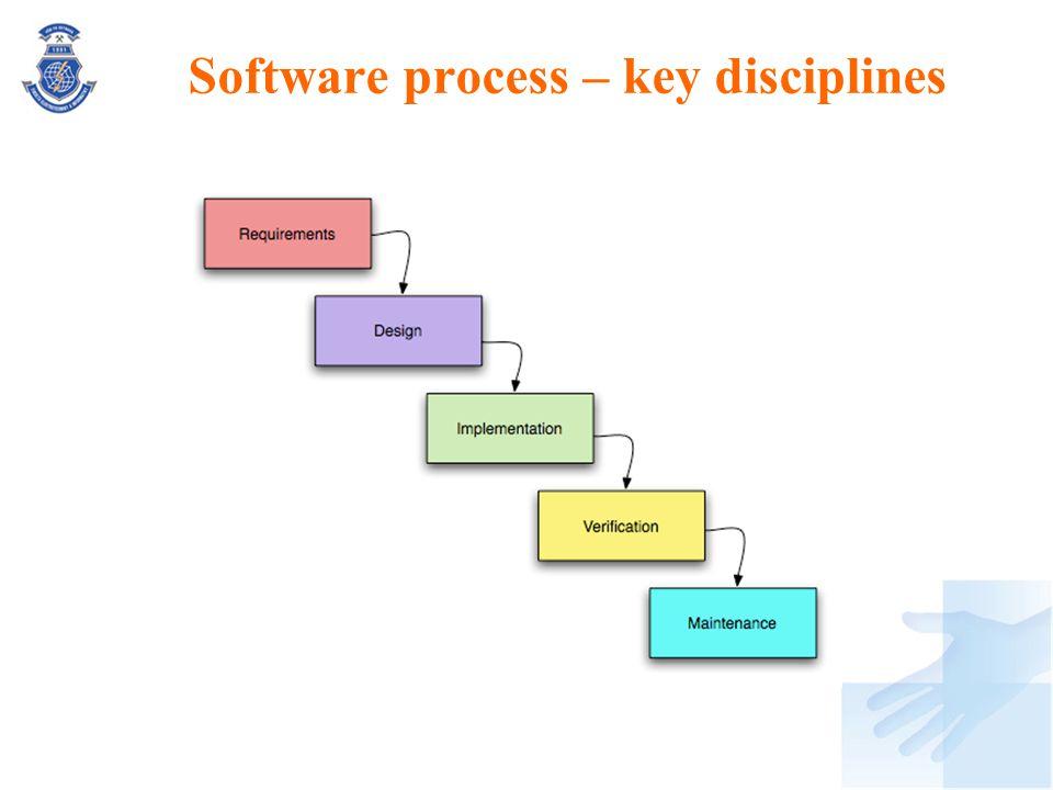 Software process – key disciplines