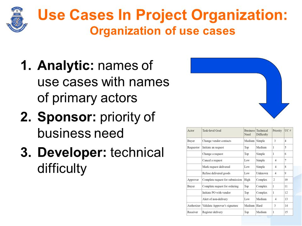 Use Cases In Project Organization: Organization of use cases