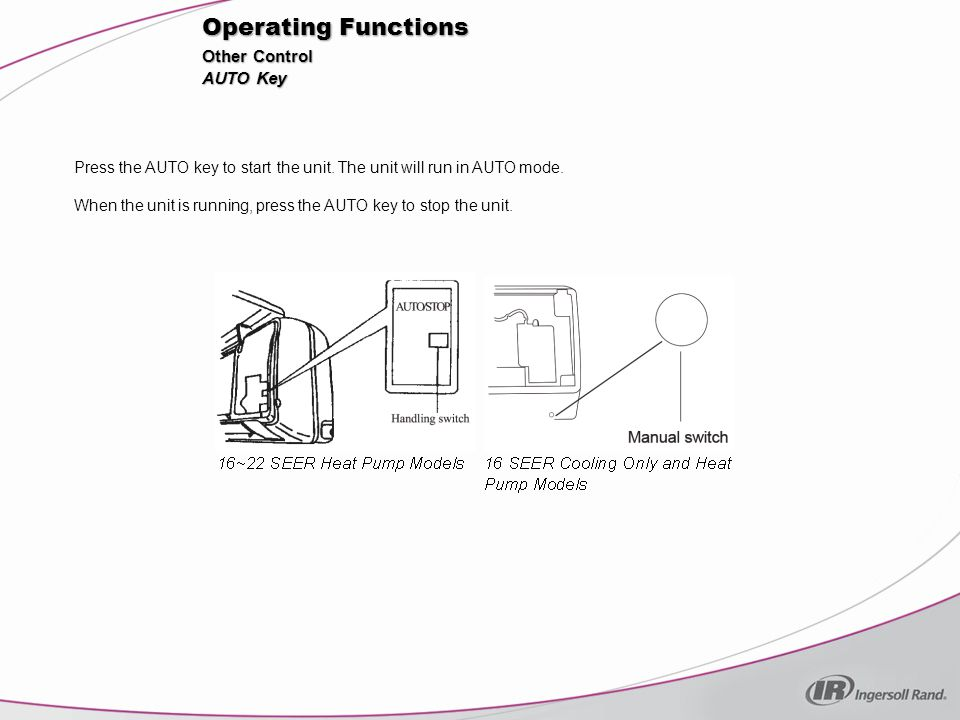 Operating Functions Other Control AUTO Key