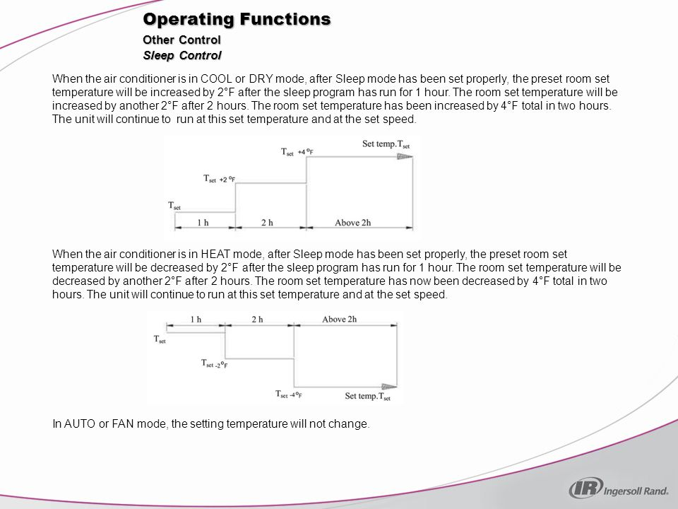 Operating Functions Other Control Sleep Control