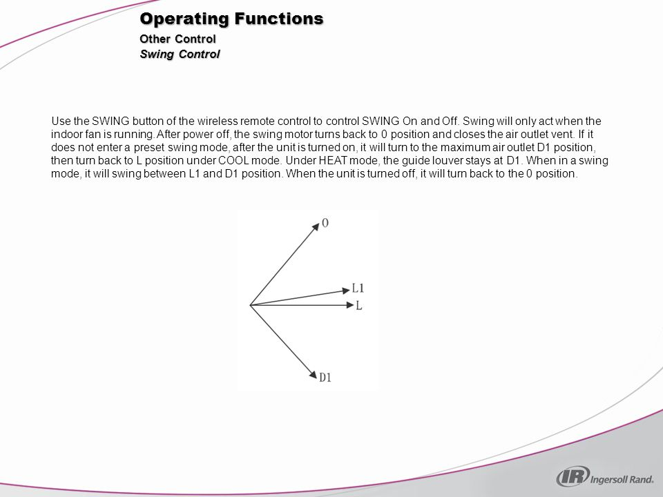 Operating Functions Other Control Swing Control