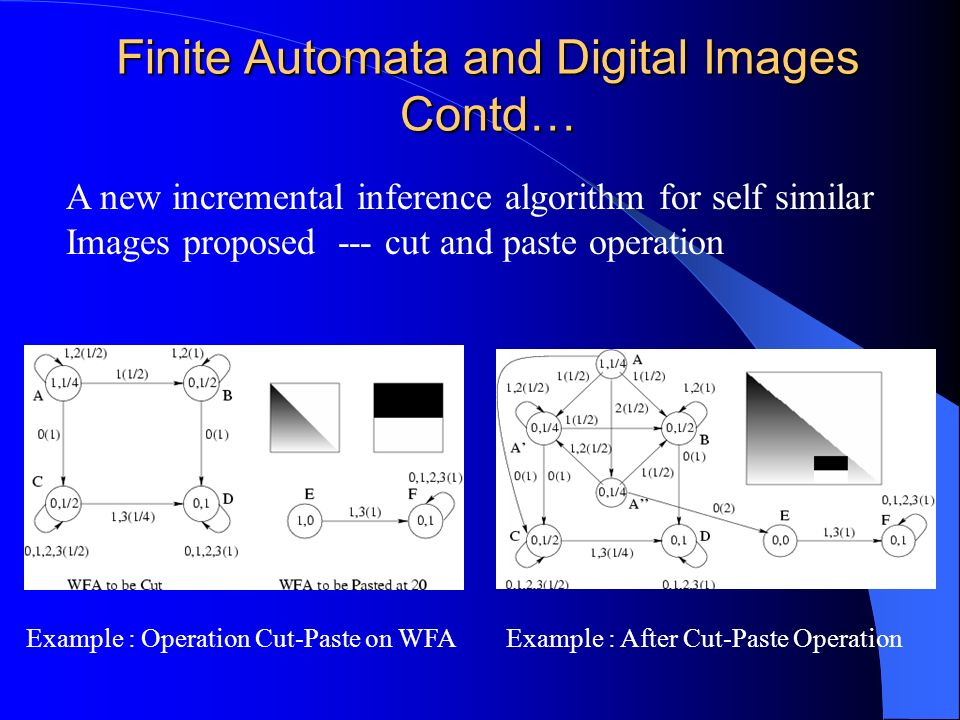 Finite Automata and Digital Images Contd…