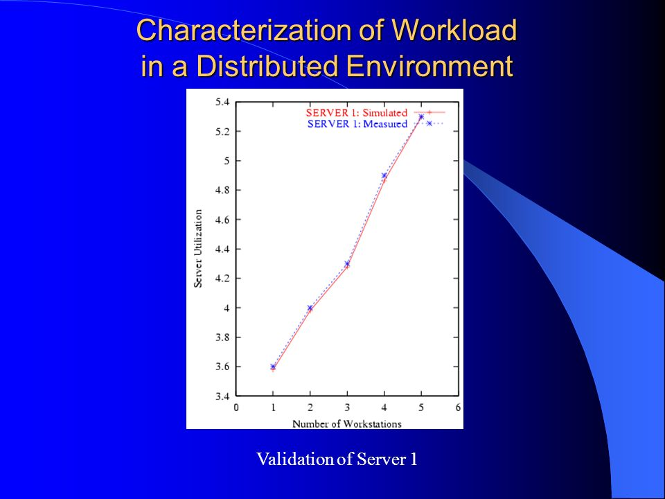 Characterization of Workload in a Distributed Environment