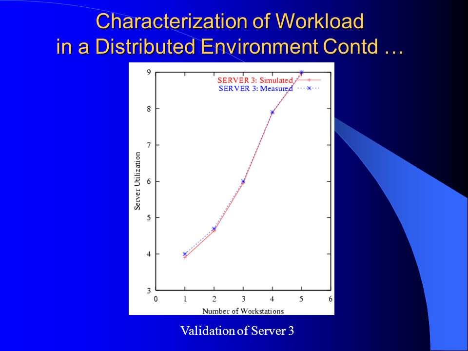 Characterization of Workload in a Distributed Environment Contd …