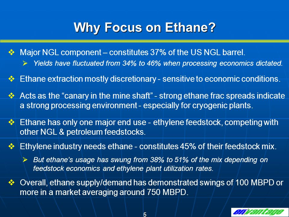 Why Focus on Ethane Major NGL component – constitutes 37% of the US NGL barrel.